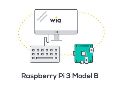 Publish Any Event to Wia Using Your Raspberry Pi 3 Model B