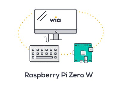 Publish Any Event to Wia Using Your Raspberry Pi Zero W