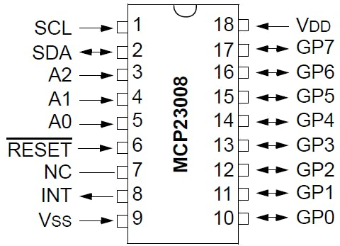 Pin Mapping of the MCP23008