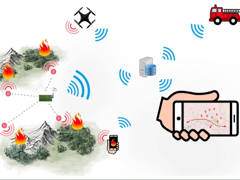 Smart WildFire Extinguisher