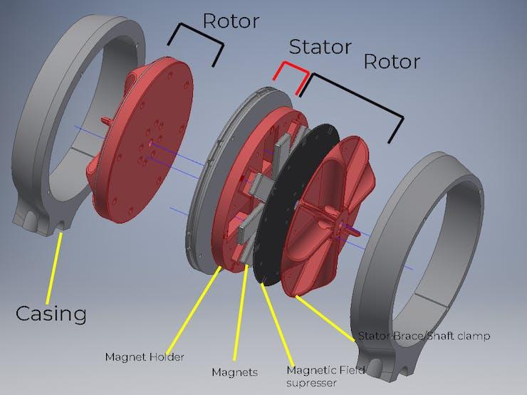 Dual Axial Flux Generator & Wind Turbine - Hackster io