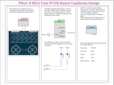 PSoC 6 MCU FreeRTOS Based CapSense Design