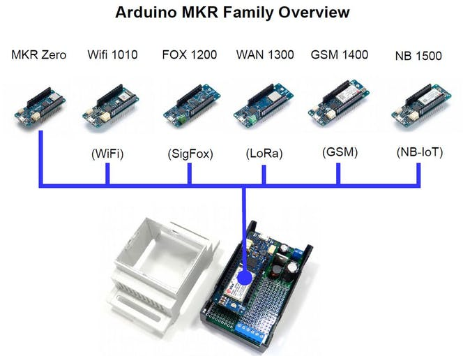 Arduino mkr din rail mount project hub