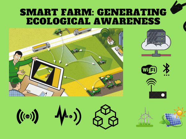 Smart Farms: Generating Techno-environmental Awareness