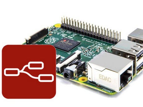 Install/Run and Update NodeRED for Raspberry Pi from a PC