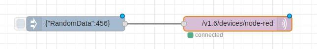 Input Inject and MQTT output Nodes