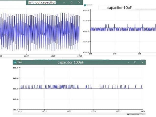 Arduino Serial Plotter & Capacitors