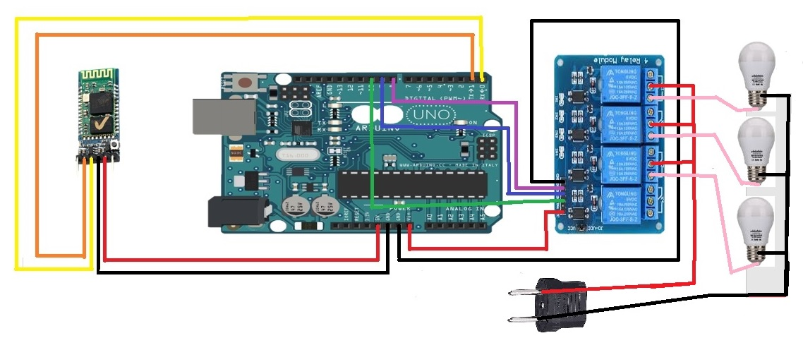 Bluetooth Voice Controlled Appliances with 'OK Google