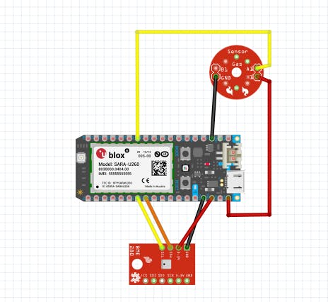 Fritzing diagram using SparkFun components instead of  Adafruit