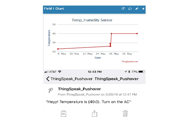 Real-Time Notifications with Pushover, MQTT and ThingSpeak - Hackster io