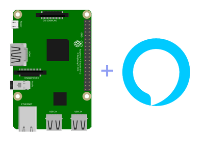 Controlling Raspberry Pi Using Alexa