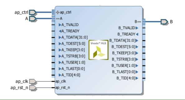 Using HLS on an FPGA-Based Image Processing Platform - Hackster io