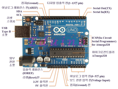 Control LCD and Ultrasound Sensor with Arduino