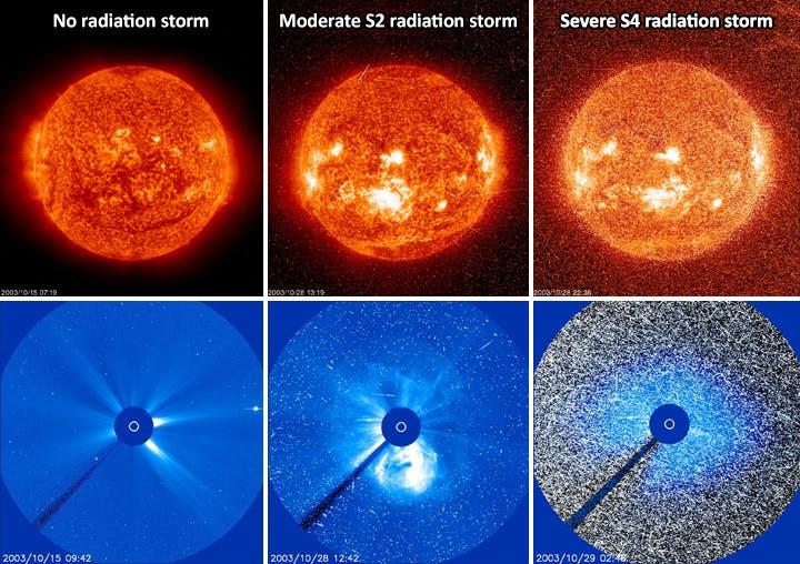 Solar Radiation Storm Types