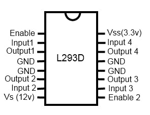 micro usb pin diagram with Driving A Dc Motor With An Arduino The L293d Motor Driver F3cbc4 on Wiring Diagram For Disabled Alarm furthermore Article05101 additionally Dc Wiring Color Code also Topic moreover Wiring Diagram Of 30 Pin Apple Cable.