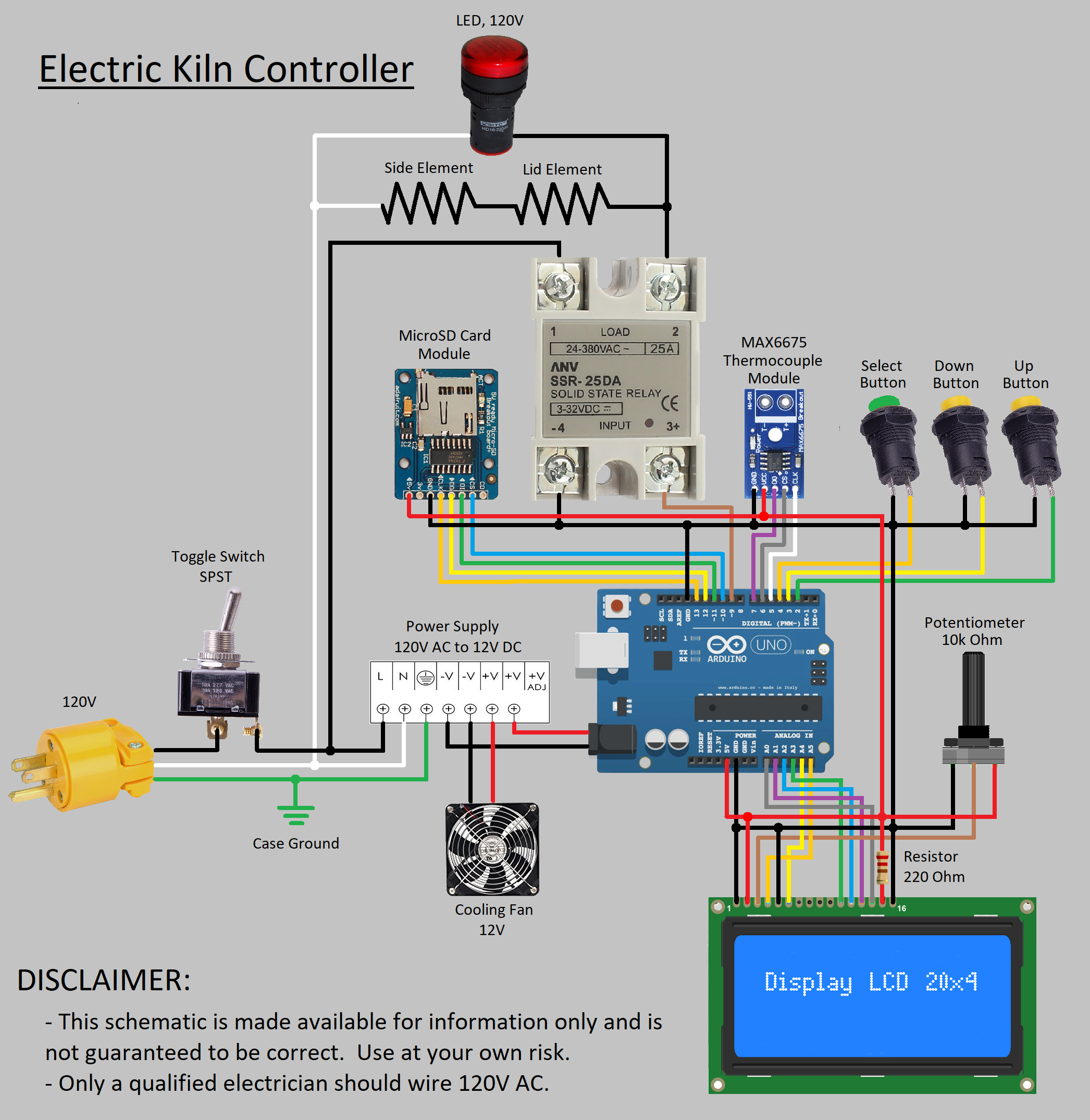Electric Kiln Controller