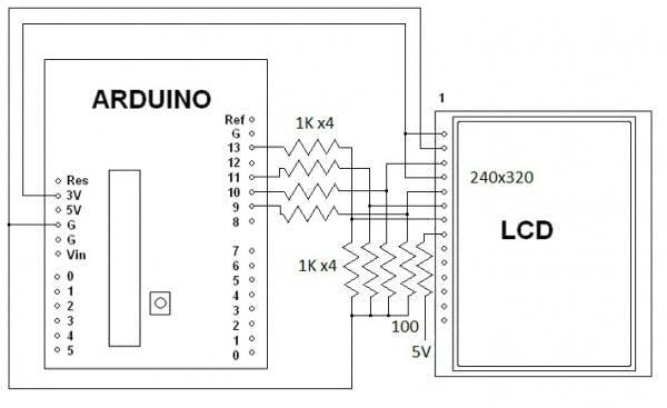 graphics test ili9341 tft lcd spi display