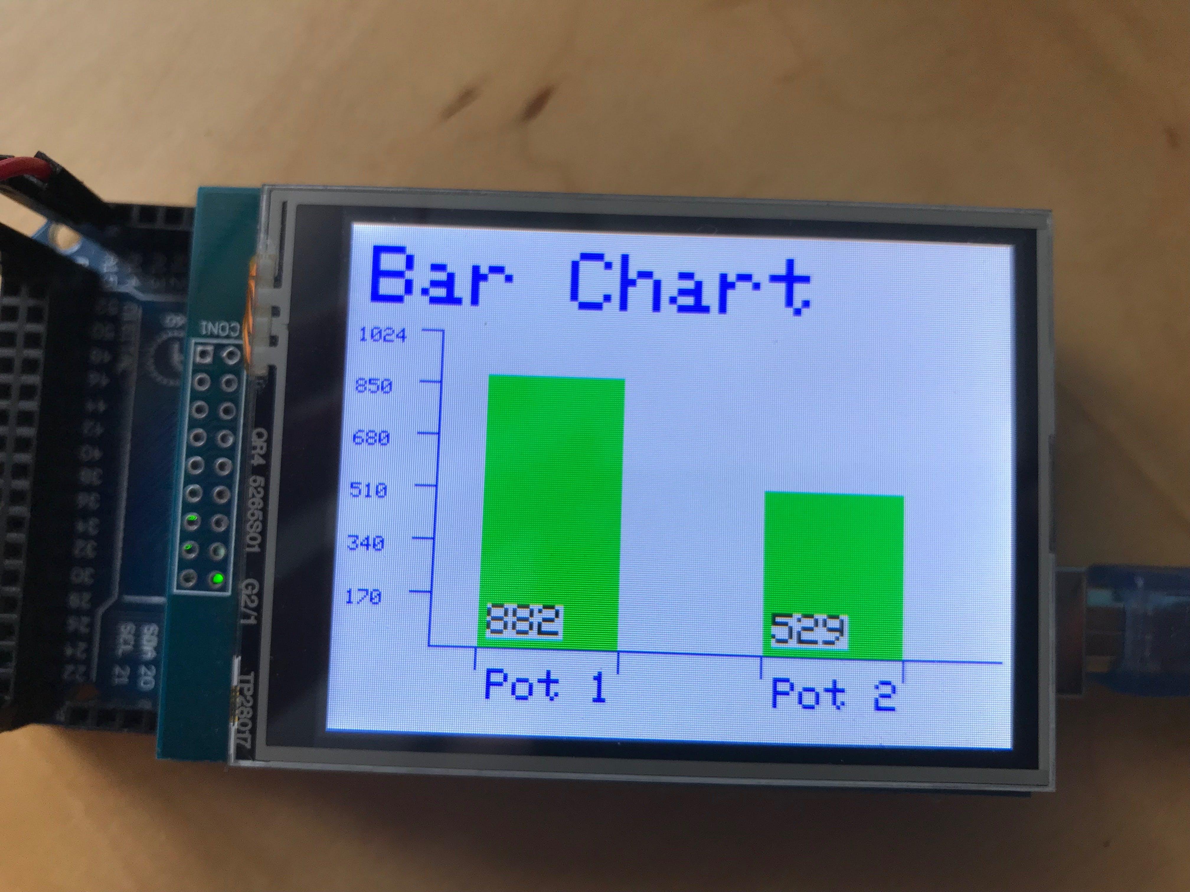 TFT Graphing: Bar Charts