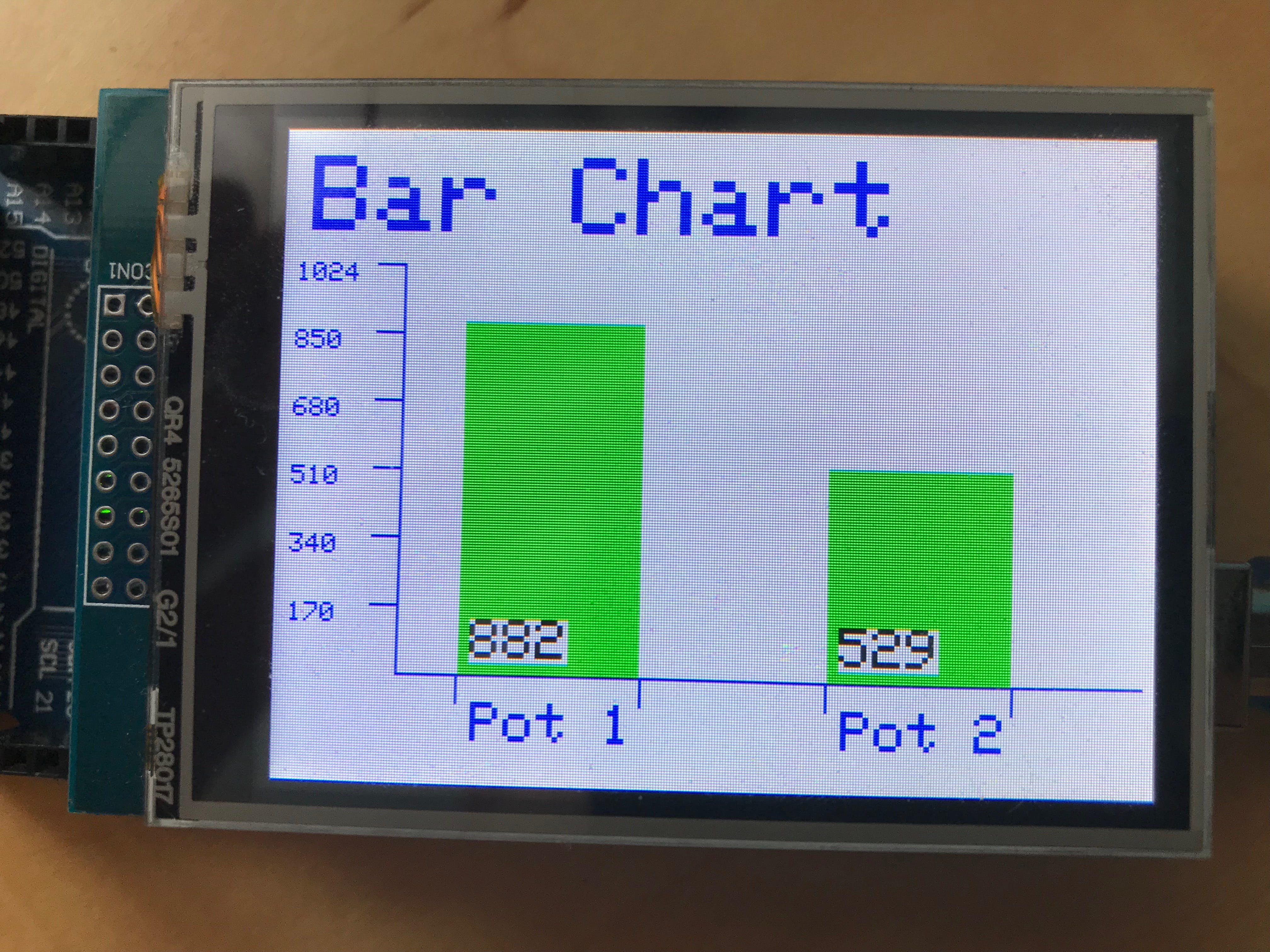 Two Bars Labelled