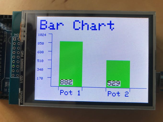 Two Bars