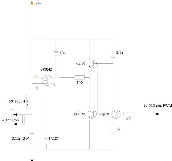 The power schematics