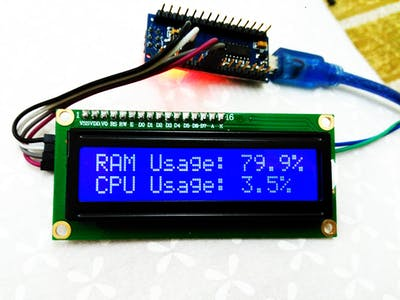 CPU and RAM Usage Monitor (Windows & Linux)