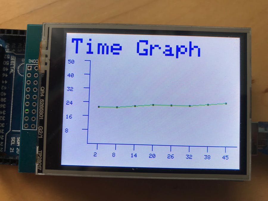 tft graphing live history graphs hackster io