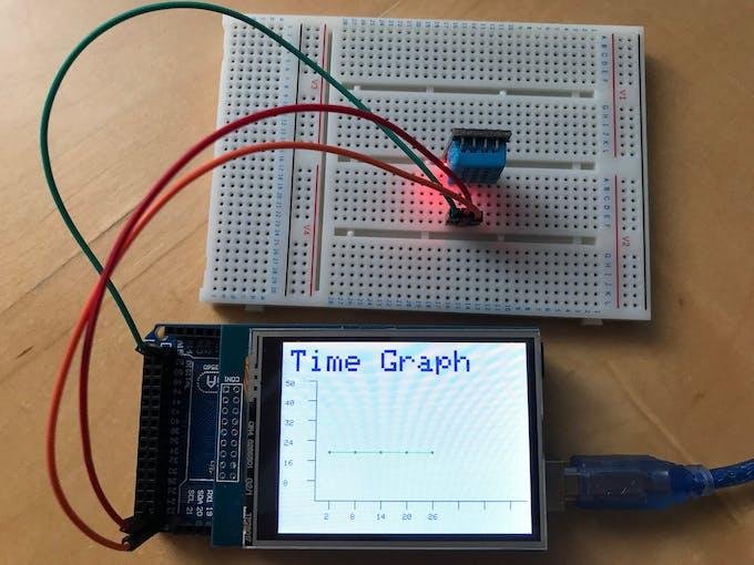 TFTHistoryGraph