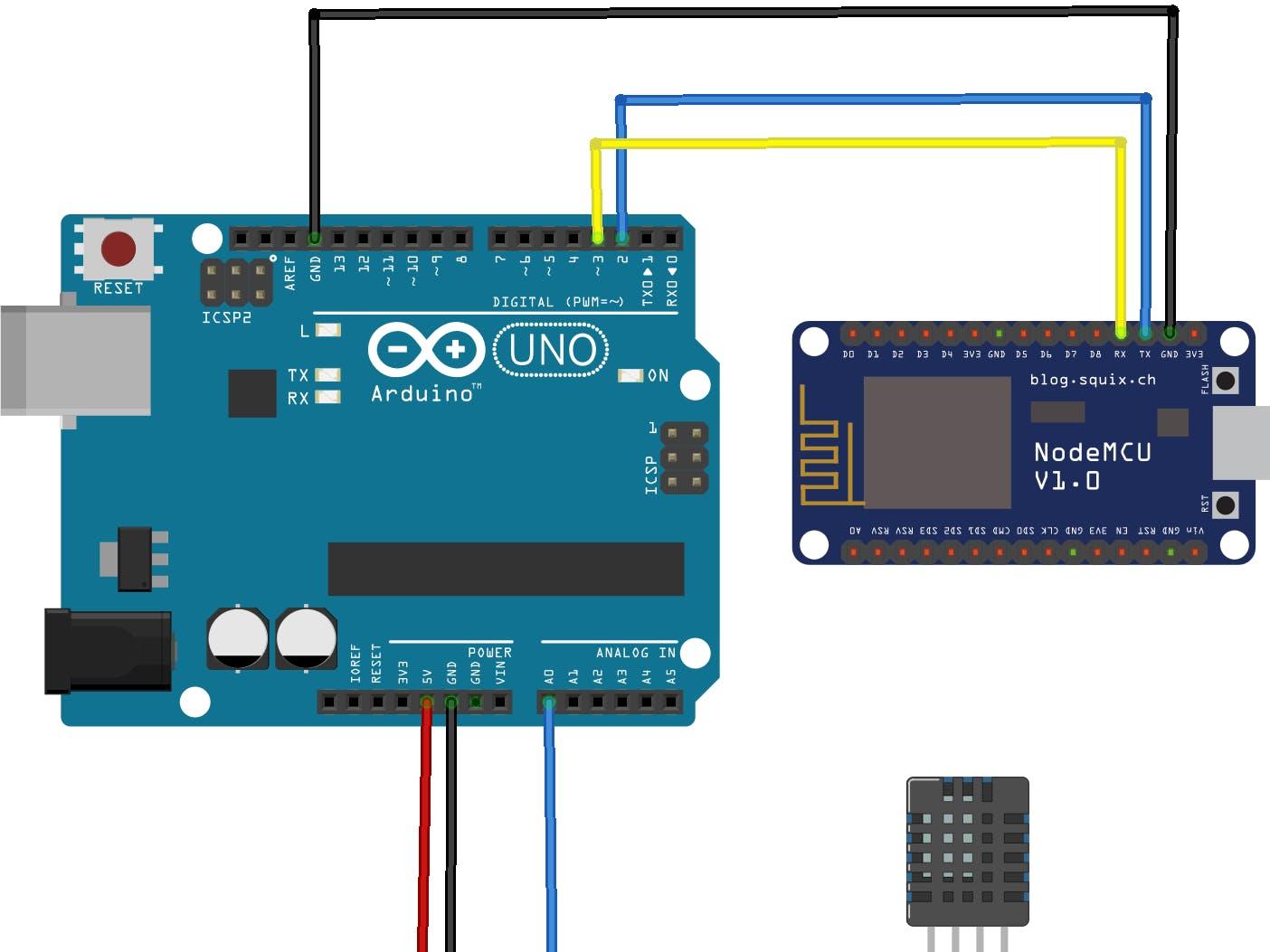 Arduino Nodemcu Iayuqaxyv on Arduino Mega Pinout Diagram