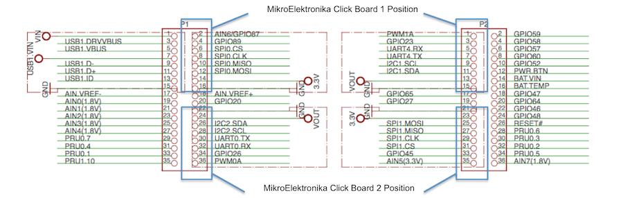 BeagleBoard.org® PocketBeagle® header pins with click board positions