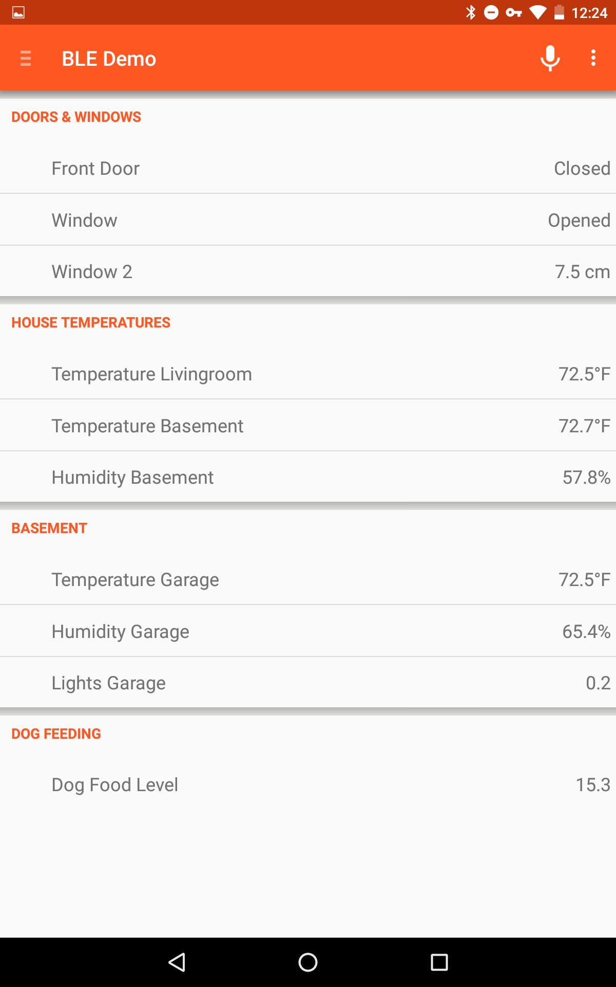 Example OpenHAB dashboard to display BLE sensor data
