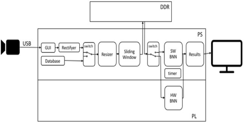 Block diagram bpk5pyhf20