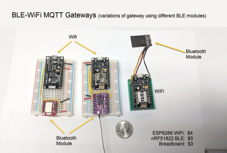 LoRa-Tooth: Small BLE Sensors Over WiFi & LoRa Gateways