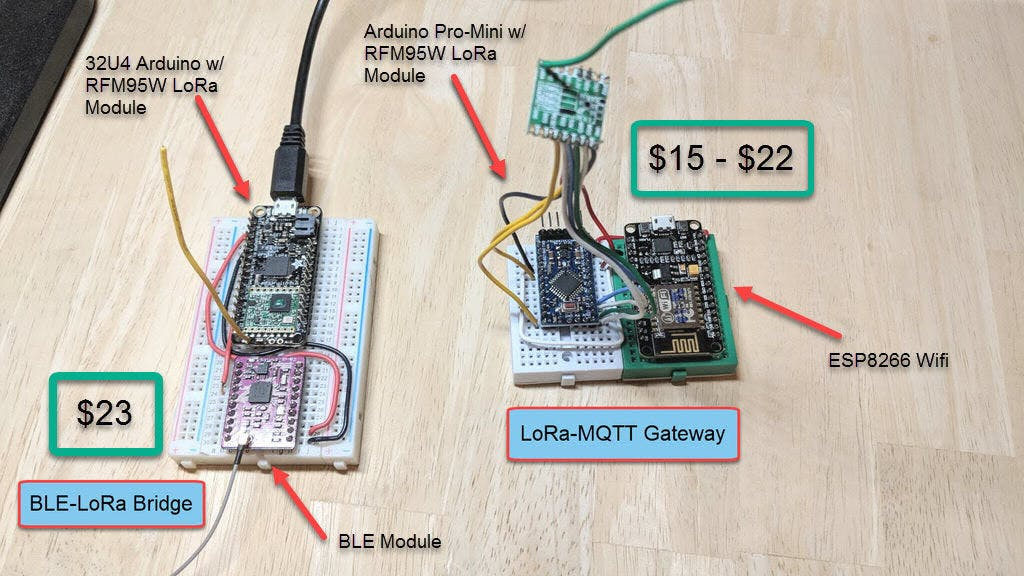 BLE-LoRa Bridge & LoRa-WiFi Gateway