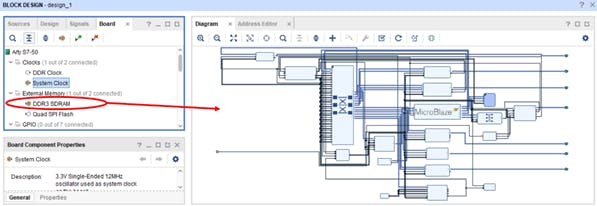 Adding board elements to the block diagram