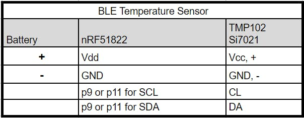 Wiring for BLE module to temperature sensors