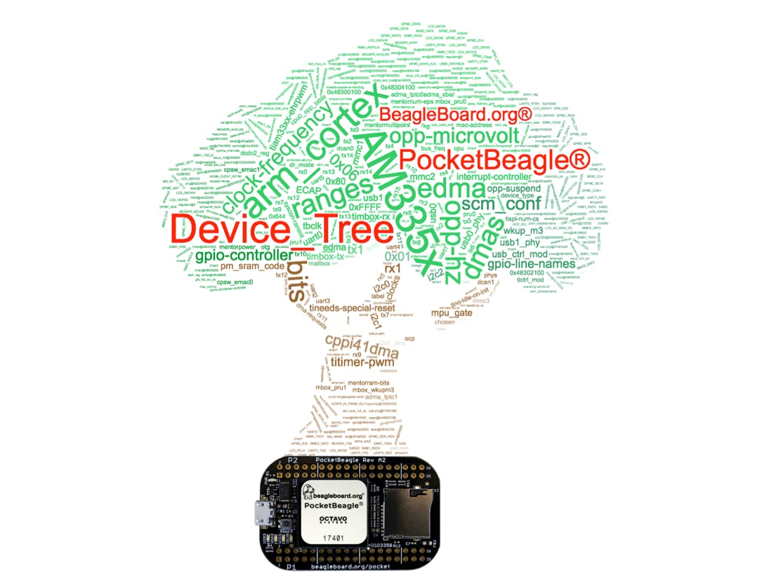 Device Tree Support for Mikro Click Boards™ & PocketBeagle®