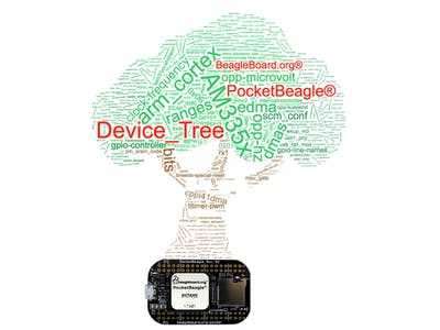 Device Tree Support for Click Boards™ & PocketBeagle®