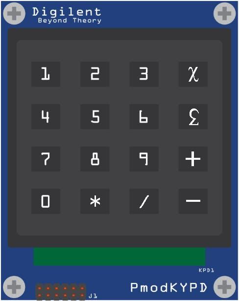 Arty Dozenal Calculator - Hackster io