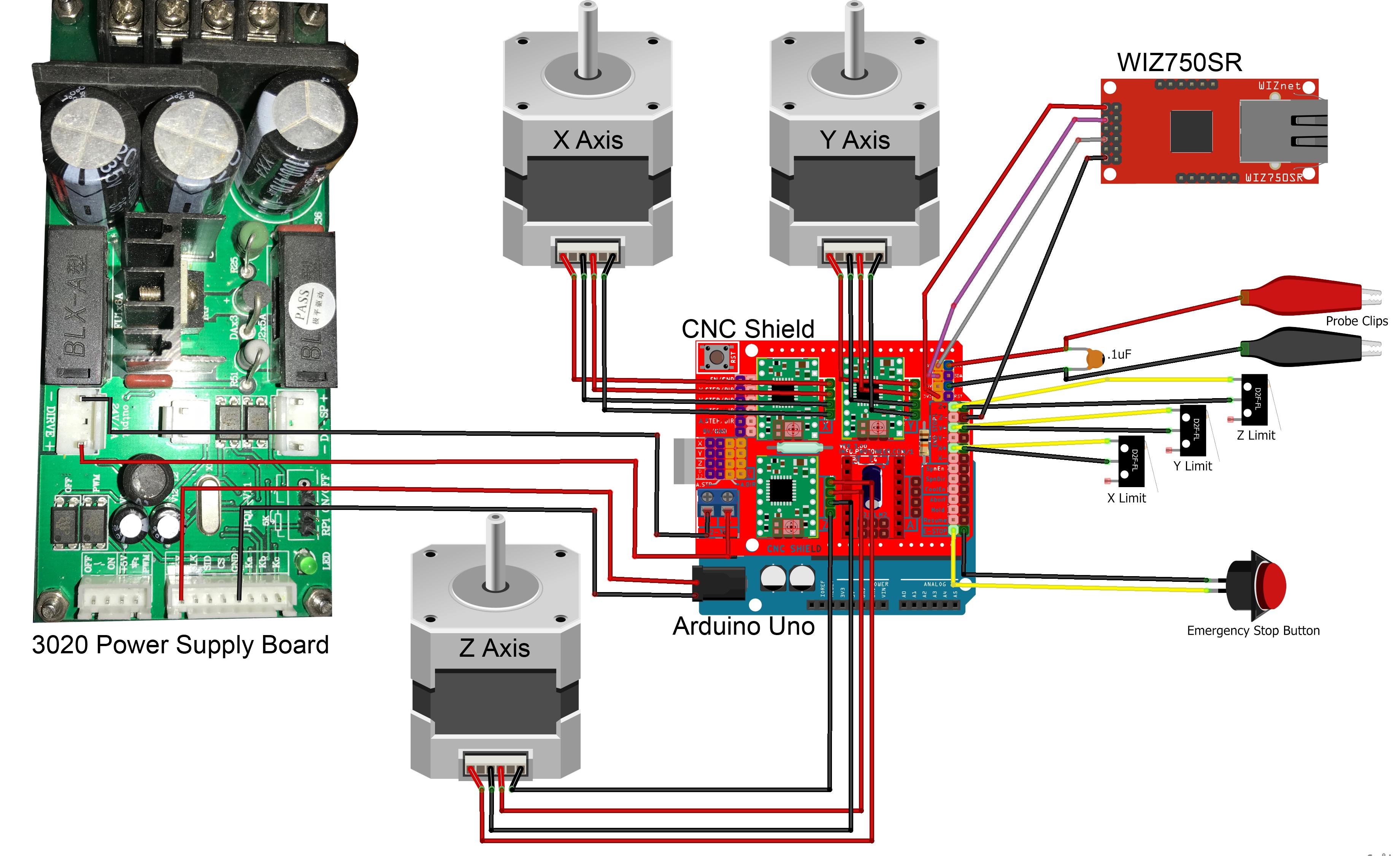 Pleasing Arduino Cnc Shield Wiring Diagram Wiring Diagram Database Wiring Cloud Hisonuggs Outletorg