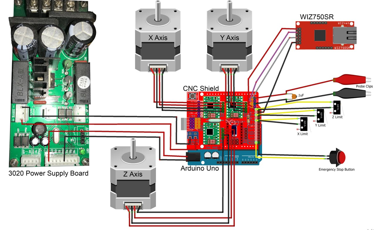 Ethernet Connected CNC Mill or Other Machines - Arduino Project Hub | Cnc Limit Switch Wiring Diagram Arduino |  | Arduino Create