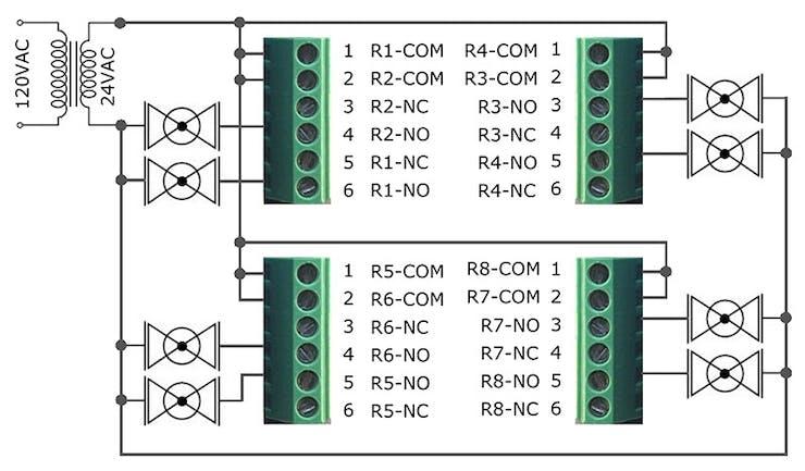 Amazing Diy Smart Sprinkler Controller For Dummies Hackster Io Wiring Database Aboleterrageneticorg