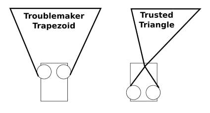 Geometric epiphany.