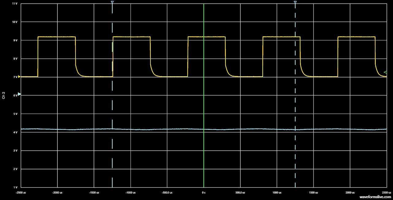 Exploring Pulse Width Modulation Diy Circuit Design Pwm
