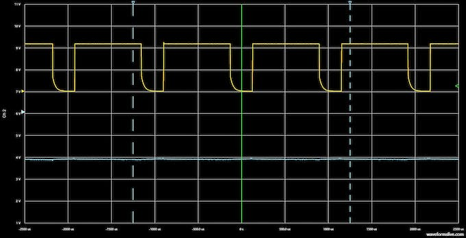 At a 75% duty cycle the LDR resistance was calculated to be 40kΩ.