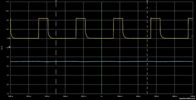 At a 25% duty cycle the LDR resistance was calculated to be 80kΩ.