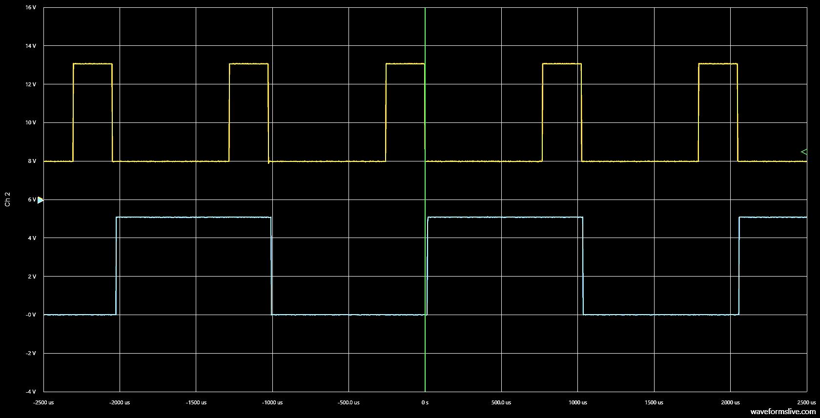 Pwm Pulse Width Modulation Using 555