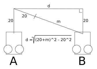 Geometry of setup