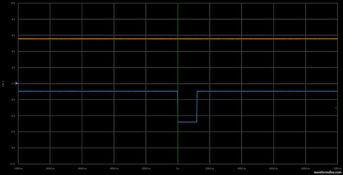 Green: red signal pulse width = 0µs, green signal pulse width = 240µs.