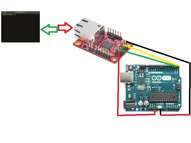 TCP debug port